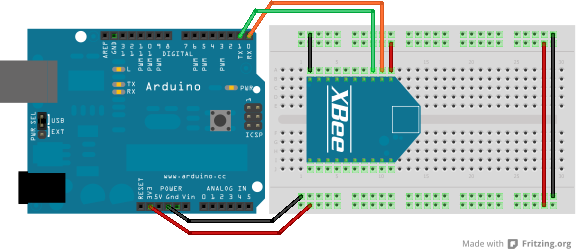 Arduino zigbee e le infinite possibilità the monday